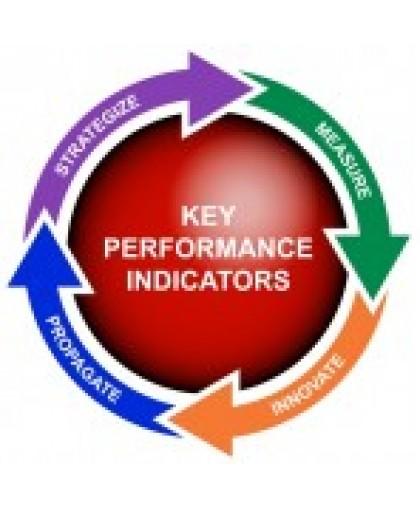 KPI в обслуживании промышленного оборудования