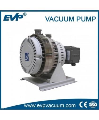 Винтовой (спиральный) вакуумный насос серии SKY WXG